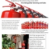 Fire Extinguisher Sales and Servicing